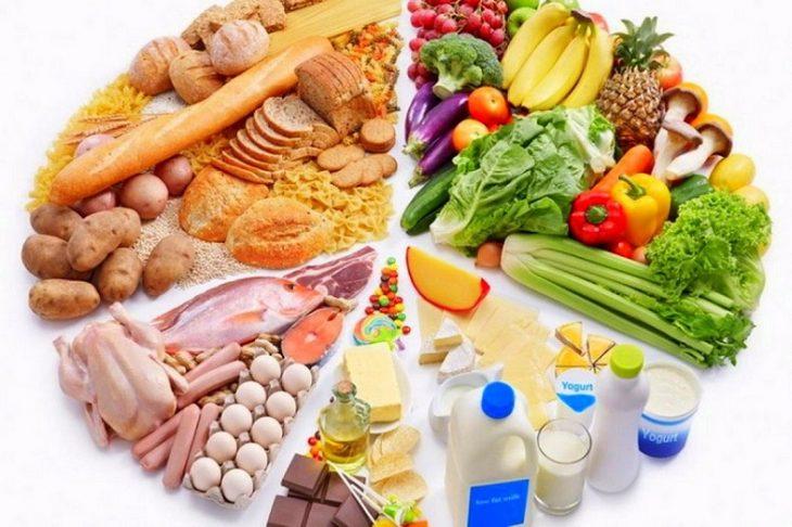 Здоровое питание продукты картинки